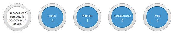 Amis- Famille - Connaissances - Suivi - Option : rajouter un cercle