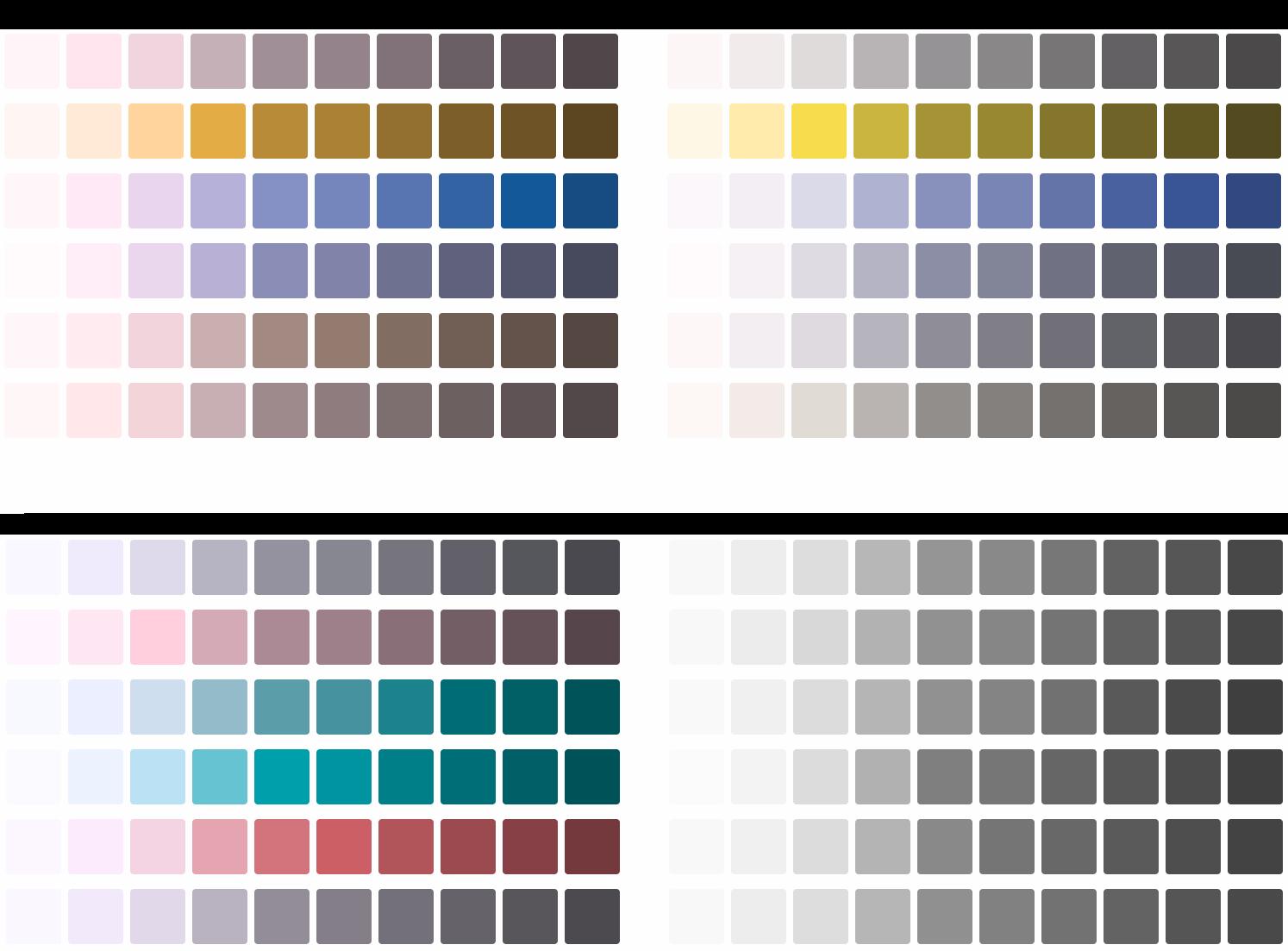 Palette affichée suivant différents types de daltonismes